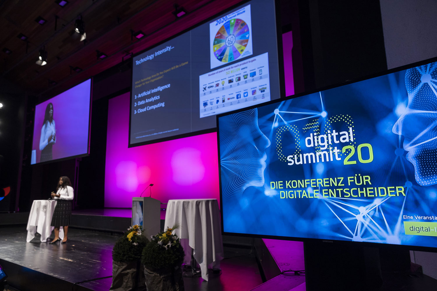 Digital Summit 2020 Vaduz